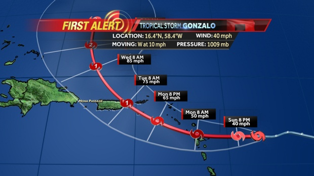 The track of Tropical Storm Gonzalo as forecast by the NHS.