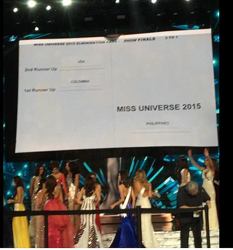 miss-universe-ballot