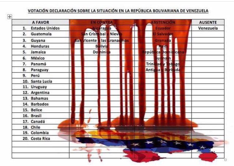 twitter-image-oncaribbean-support-of-venezuela