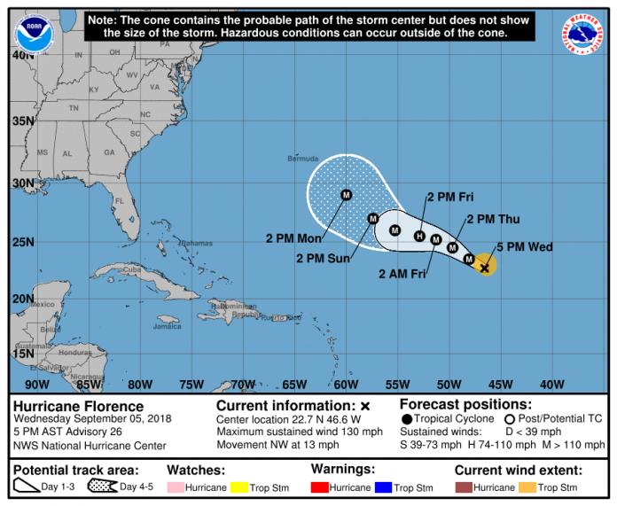 hurricane-florence-path