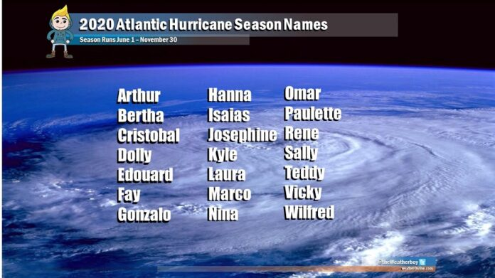 2020-Hurricane-Names